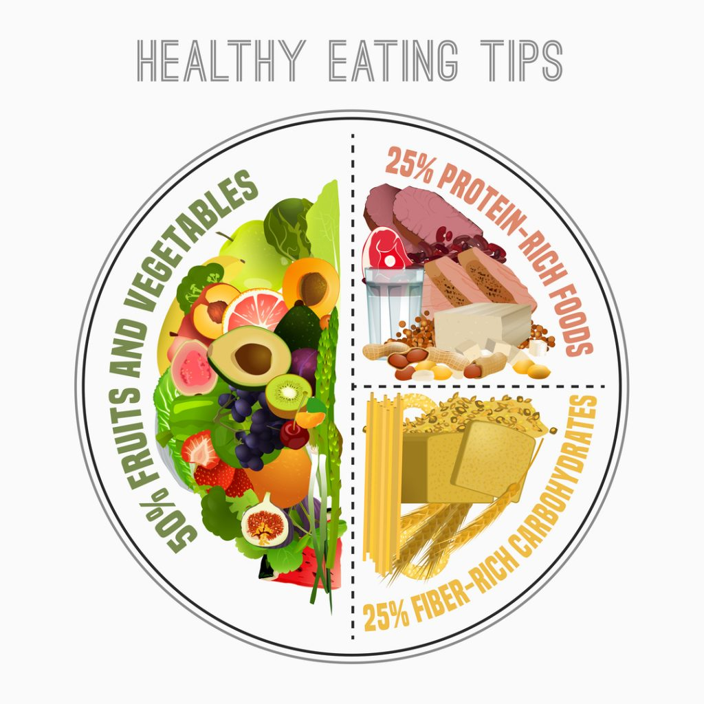 Portion Control Eating Tips
