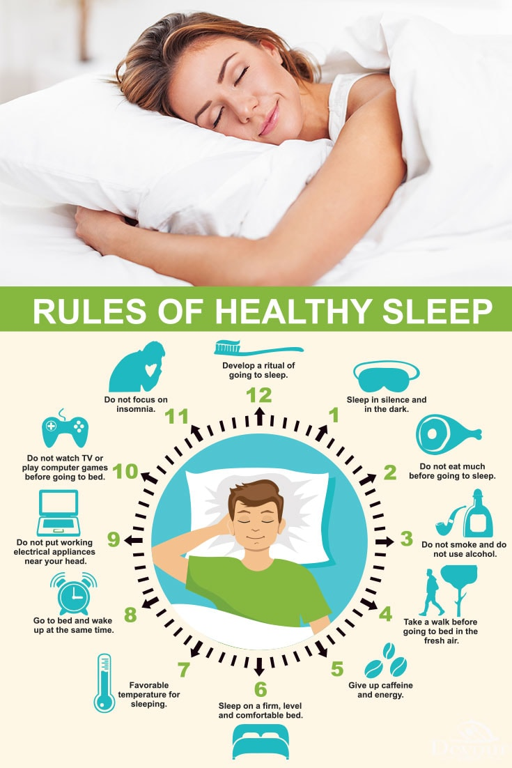 People need sleep in order to keep themselves alert and focused during the day and to avoid drowsiness. The side effects of lack of sleep can be harmful. #devourdinner #sleep #howtosleep #bestpositionstosleep #whyissleepimportant #healthyliving #mindfulsleep